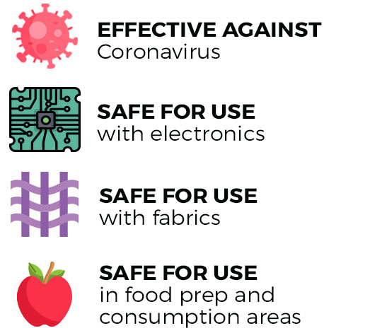 EndoSan is effective against coronavirus and safe for use with electronics, fabric and food prep and consumption areas